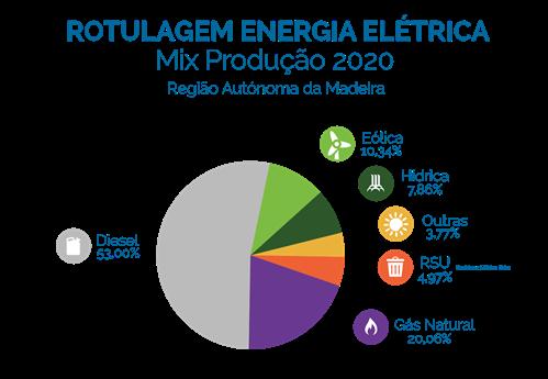 2021_Grafico